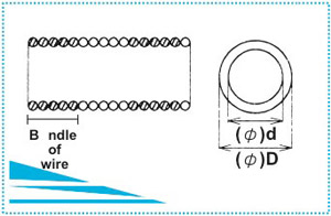 Stainless Steel Spring Tube - Diagramm