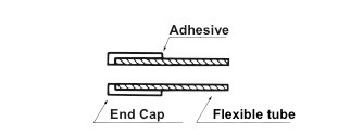 End Cap (Adhesion-type) - Fig. 11