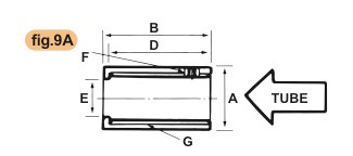 End Cap (Screw-type) - Fig. 9a
