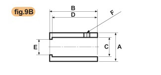 End Cap (Screw-type) - Fig. 9b