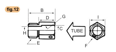 Panel Connector - Fig. 12