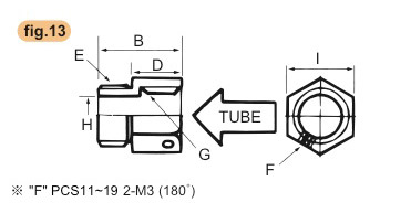 Panel Connector - Fig. 13