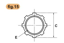 Locknut for Panel Connector - Fig. 15