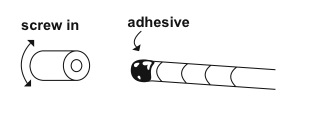 Adhesive - Diagram