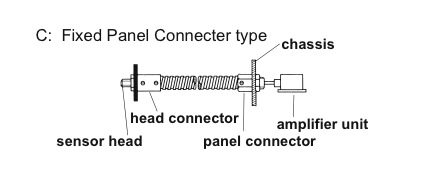 fixed panel connector assembly diagram Selection and Assembly Instructions for Connectors