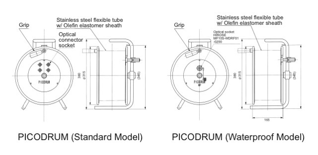 PICODRUM Standard Vs. Waterproof
