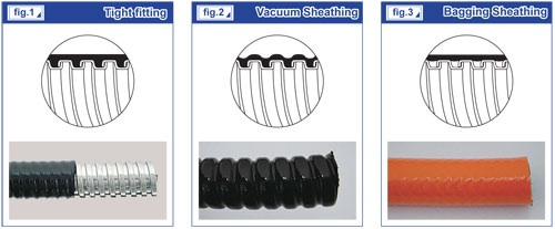 PVC Sheathing Varieties